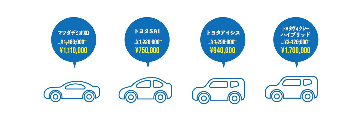 車種と見積り事例
